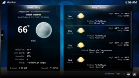 Confluence Weather
