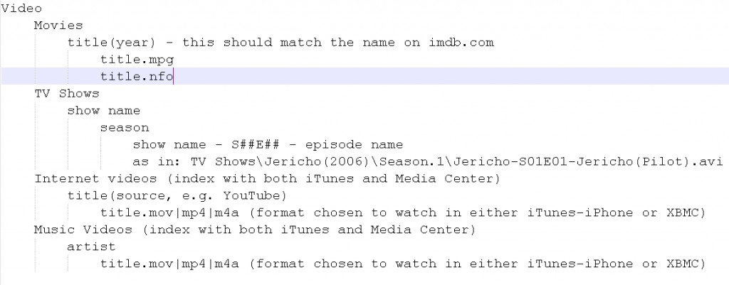 XBMC_Folder_File_Structure