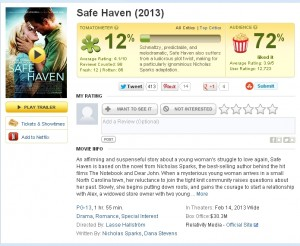 Safe Haven Rotten Tomatoes